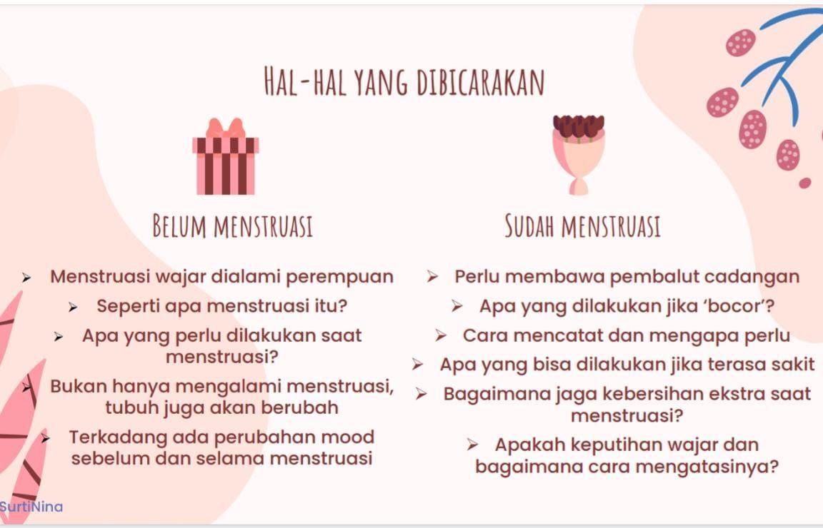 poin tenting dalam membicarakan menstruasi kepada anak perempuan